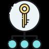 assymetric keys